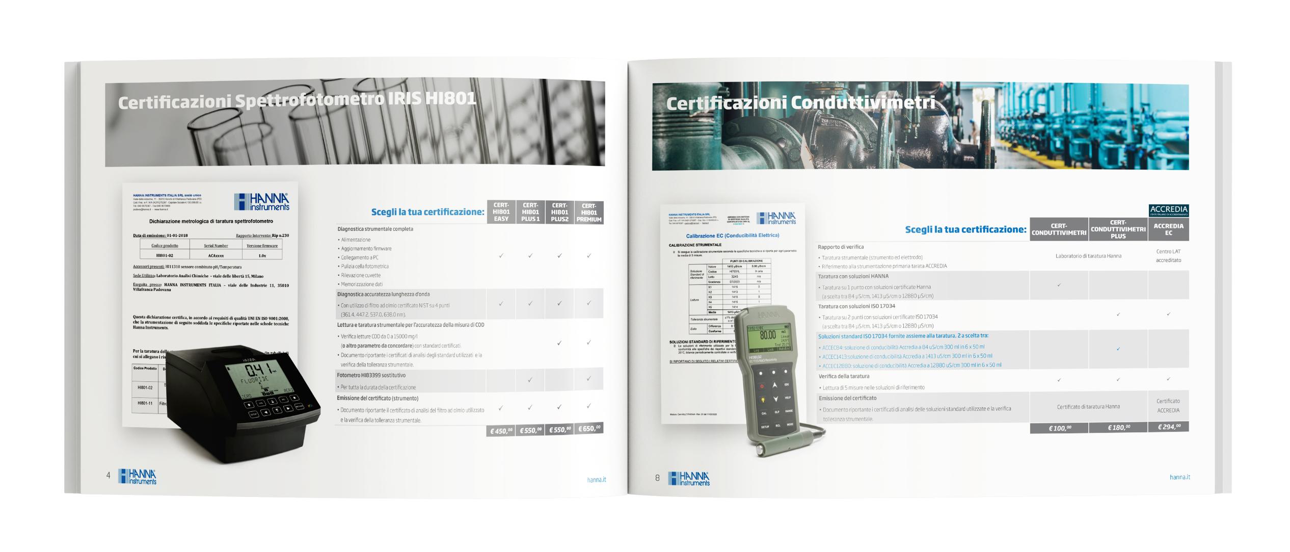 Catalogo certificazione Hanna Instruments